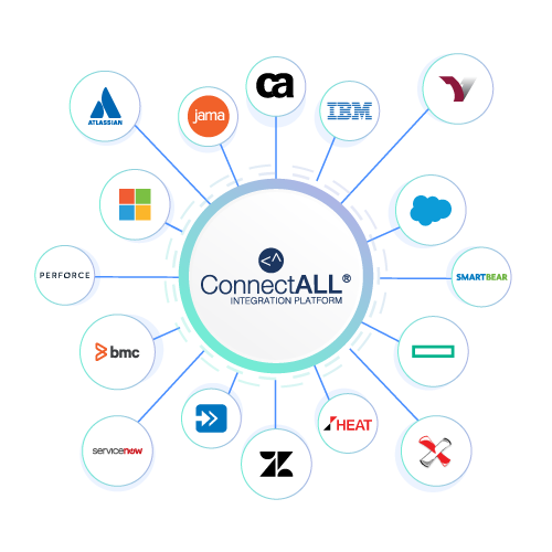 ConnectALL