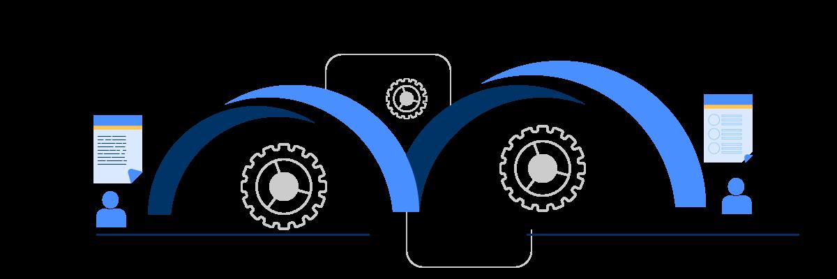 Dev and Testing